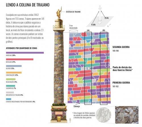 Esse gráfico produzido pela National Geographic mostra a divisão das imagens na coluna. Tradução minha.