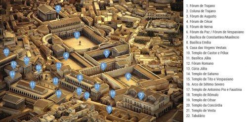Mapa com a localização dos principais monumentos e templos nos fóruns da Roma Antiga. Baseado na maquete do Museu da Civilização Romana.