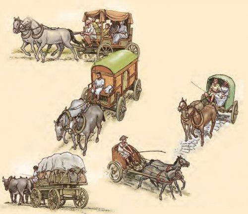 Diversos tipos de carruagens romanas.