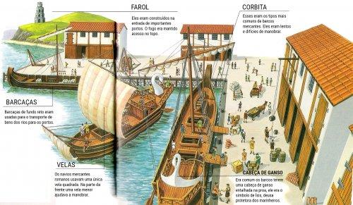 Barcos e portos romanos. Ilustração moderna, autor desconhecido.