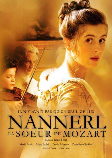 Capa do filme: A irmã de Mozart